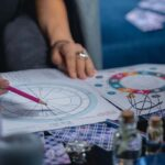 Eager to Learn Astrology or Increase Your Knowledge? Try These Resources